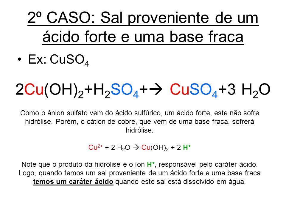 2º CASO: Sal proveniente de um ácido forte e uma base fraca