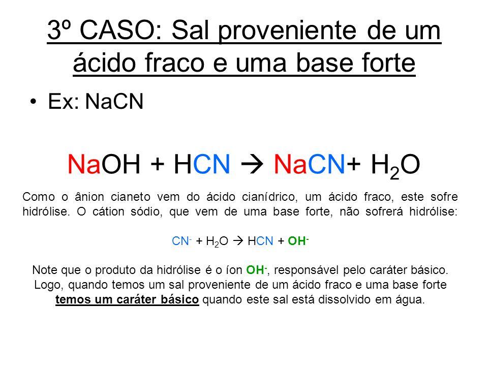 3º CASO: Sal proveniente de um ácido fraco e uma base forte