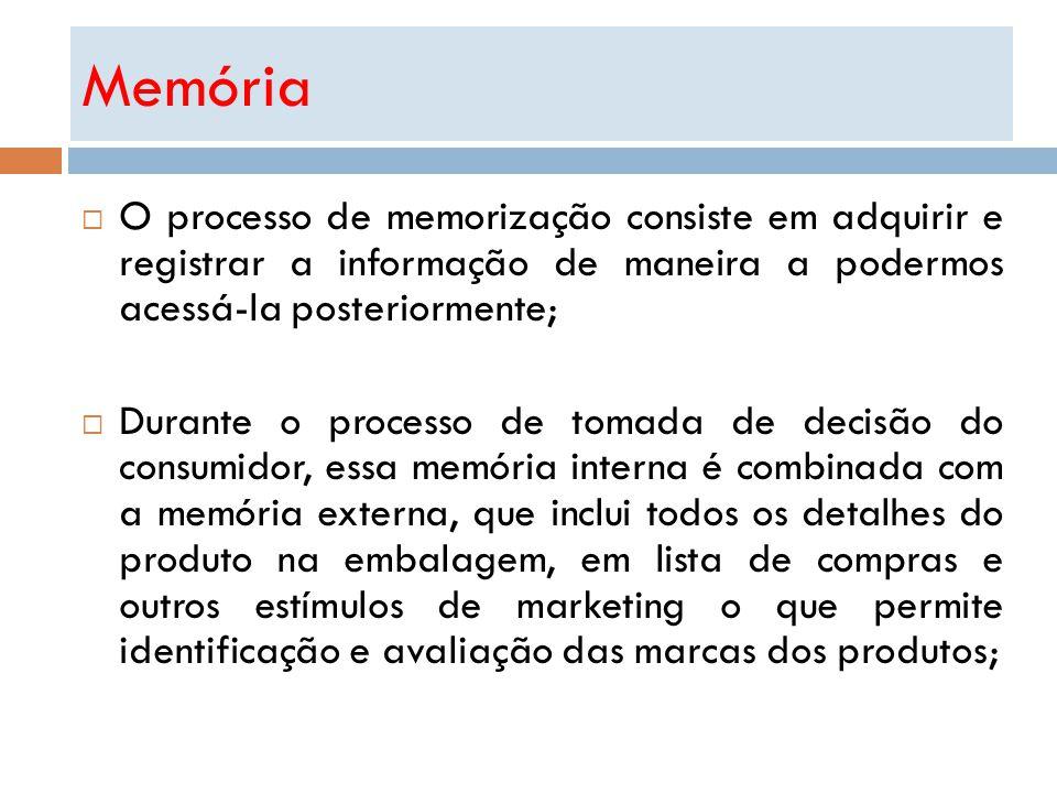 Memória O processo de memorização consiste em adquirir e registrar a informação de maneira a podermos acessá-la posteriormente;