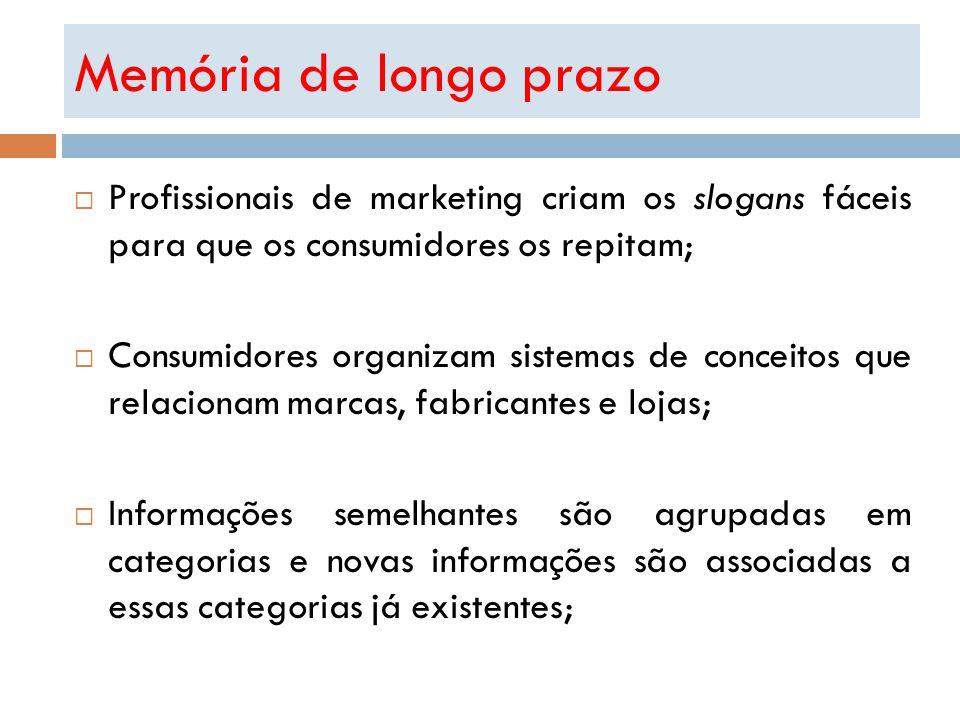 Memória de longo prazo Profissionais de marketing criam os slogans fáceis para que os consumidores os repitam;