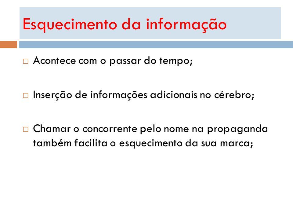 Esquecimento da informação