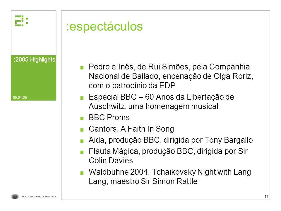 espectáculos Pedro e Inês, de Rui Simões, pela Companhia Nacional de Bailado, encenação de Olga Roriz, com o patrocínio da EDP.