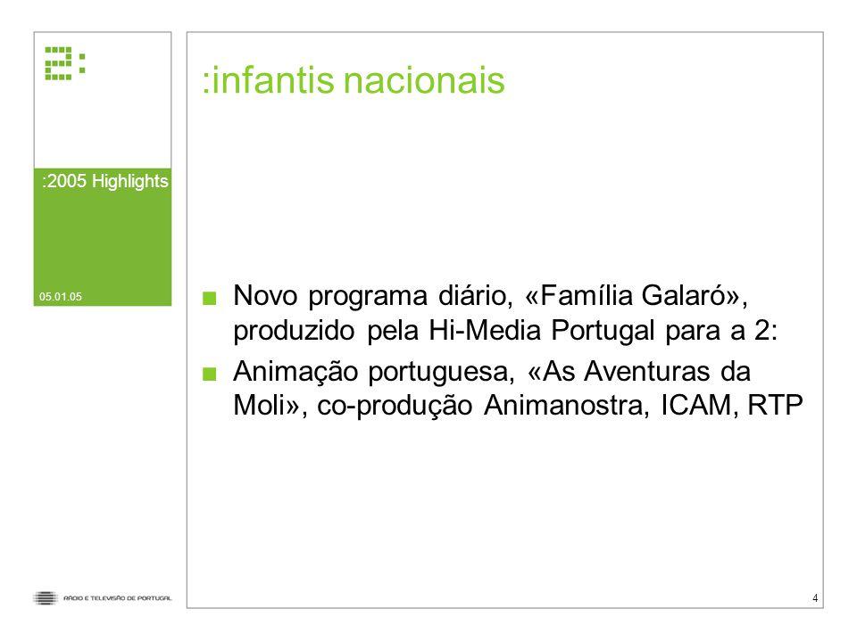 infantis nacionais Novo programa diário, «Família Galaró», produzido pela Hi-Media Portugal para a 2:
