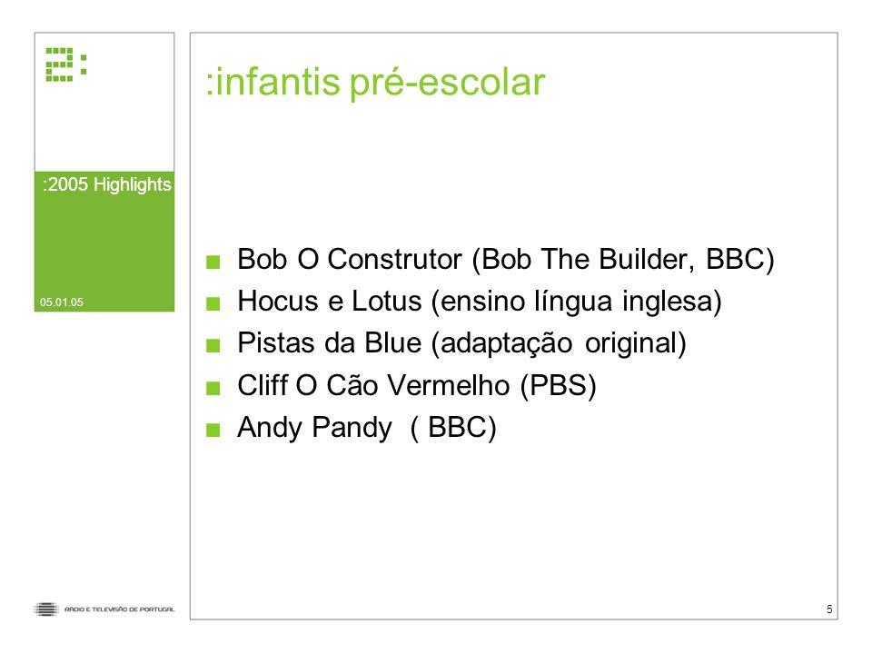 infantis pré-escolar Bob O Construtor (Bob The Builder, BBC)