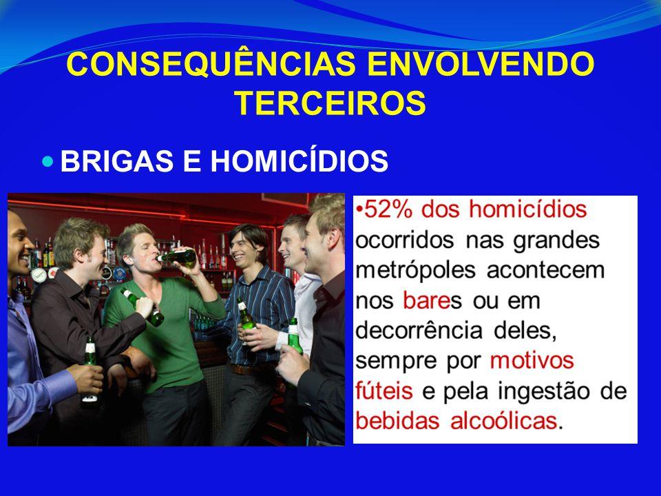 CONSEQUÊNCIAS ENVOLVENDO TERCEIROS