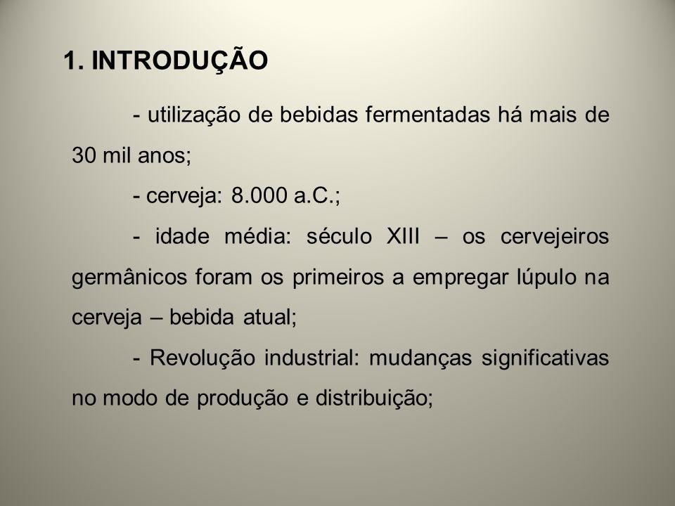1. INTRODUÇÃO - utilização de bebidas fermentadas há mais de 30 mil anos; - cerveja: 8.000 a.C.;