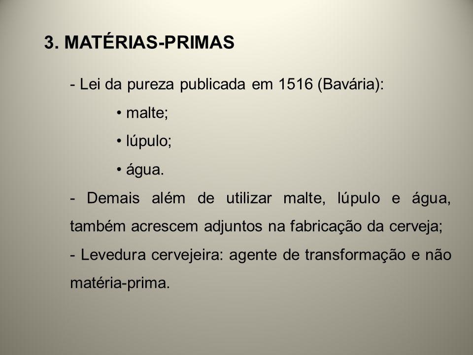 3. Matérias-primas Lei da pureza publicada em 1516 (Bavária): malte;