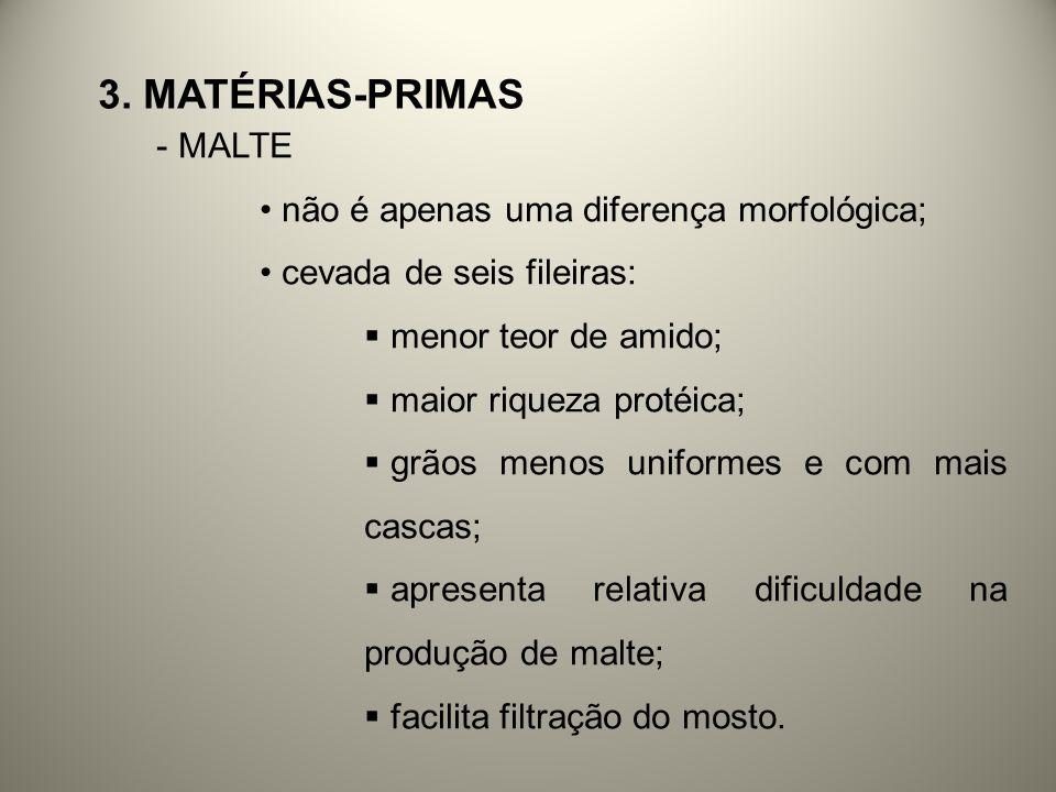 3. Matérias-primas MALTE não é apenas uma diferença morfológica;