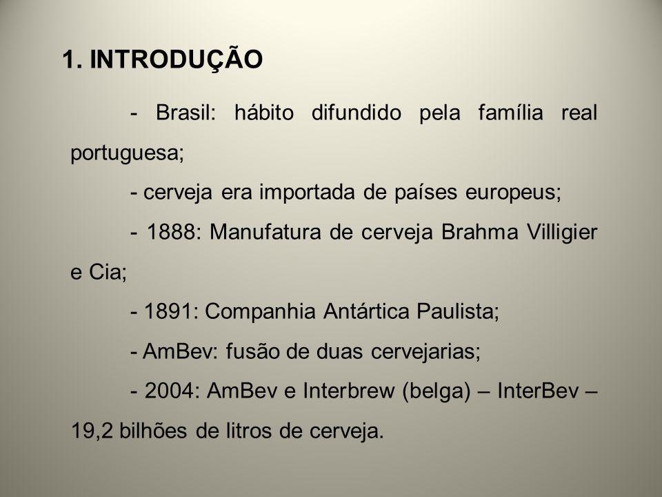 1. INTRODUÇÃO - Brasil: hábito difundido pela família real portuguesa;