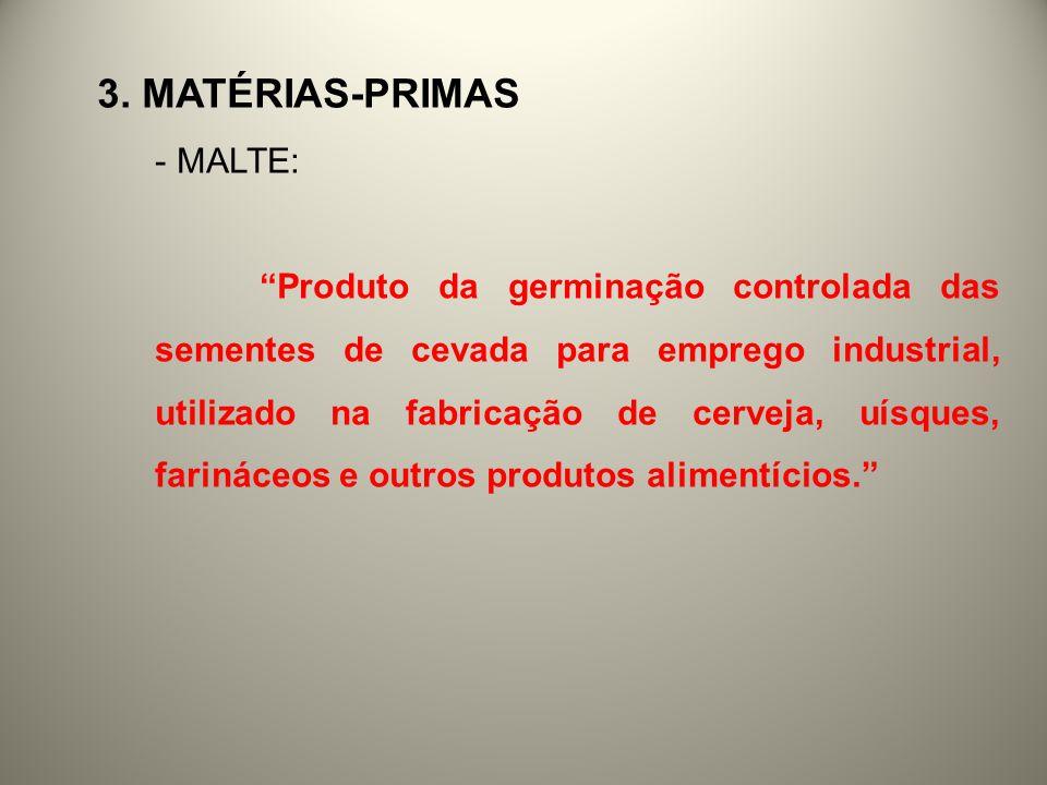 3. Matérias-primas MALTE: