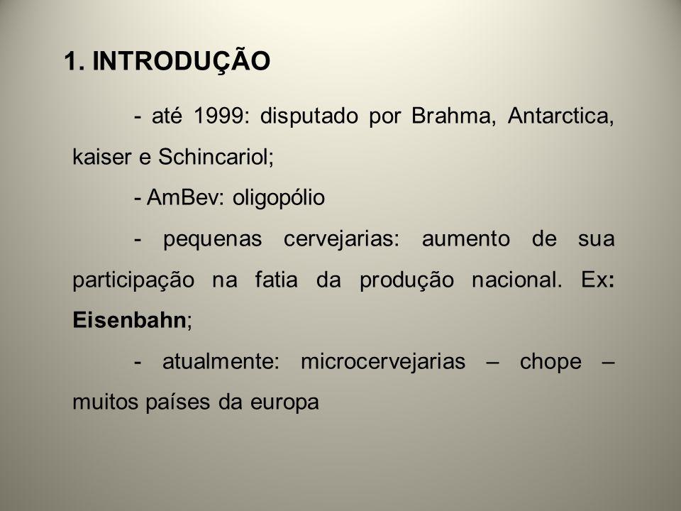 1. INTRODUÇÃO - até 1999: disputado por Brahma, Antarctica, kaiser e Schincariol; - AmBev: oligopólio.