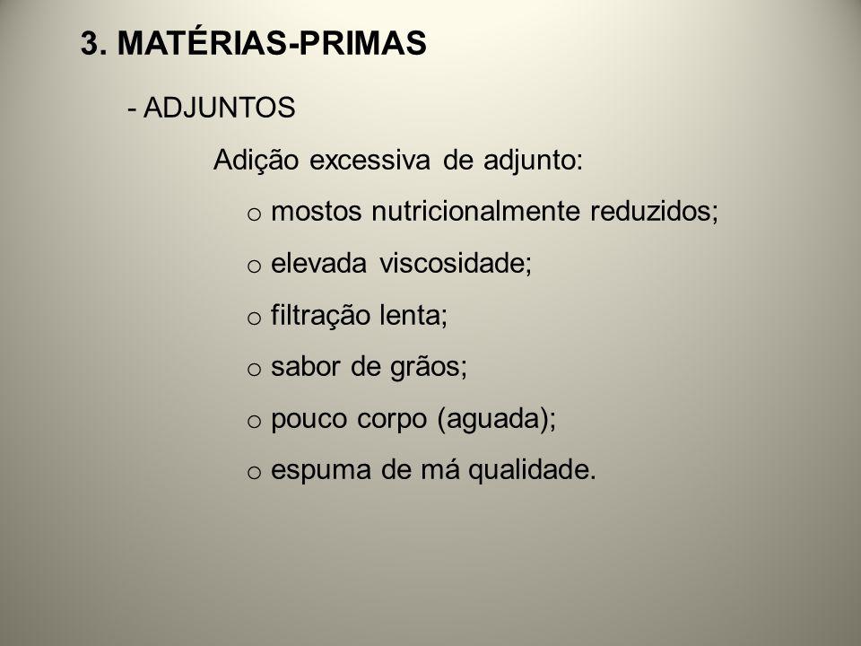 3. Matérias-primas ADJUNTOS Adição excessiva de adjunto: