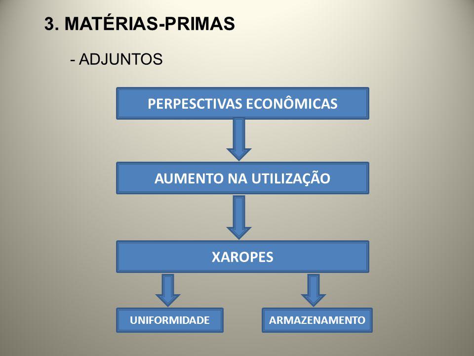 PERPESCTIVAS ECONÔMICAS