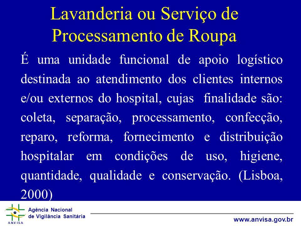 Lavanderia ou Serviço de Processamento de Roupa
