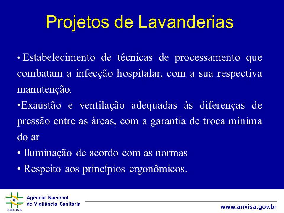 Projetos de Lavanderias