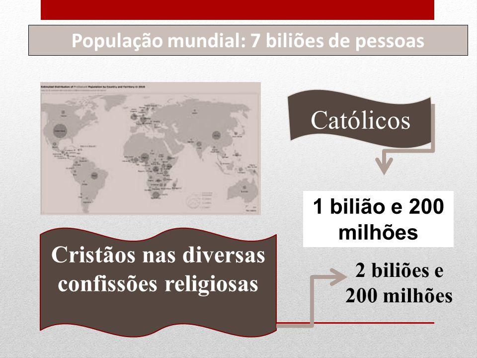 Católicos Cristãos nas diversas confissões religiosas