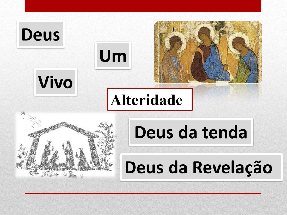 Deus Um Vivo Alteridade Deus da tenda Deus da Revelação