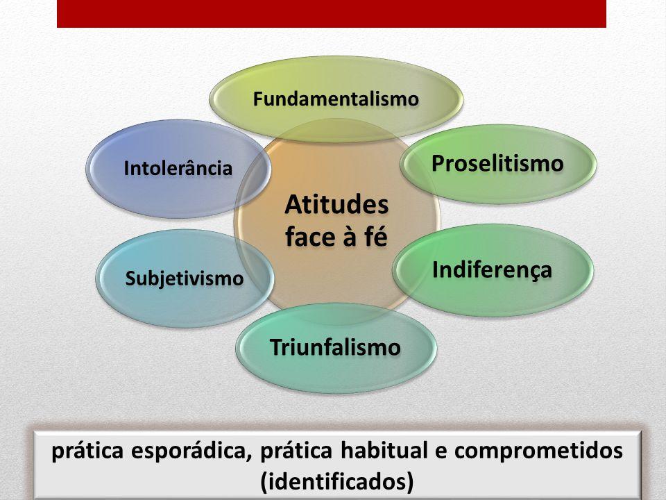 prática esporádica, prática habitual e comprometidos (identificados)