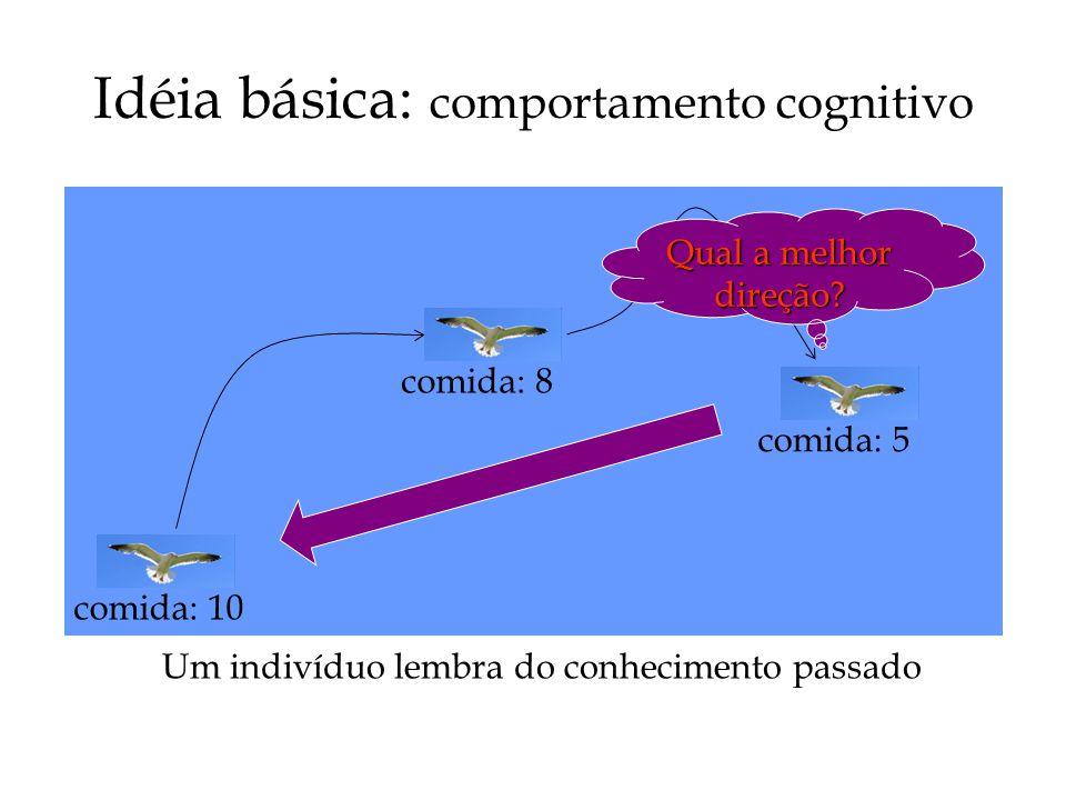 Idéia básica: comportamento cognitivo
