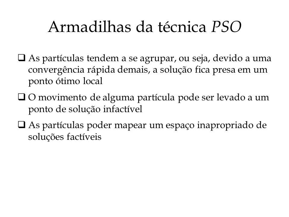 Armadilhas da técnica PSO