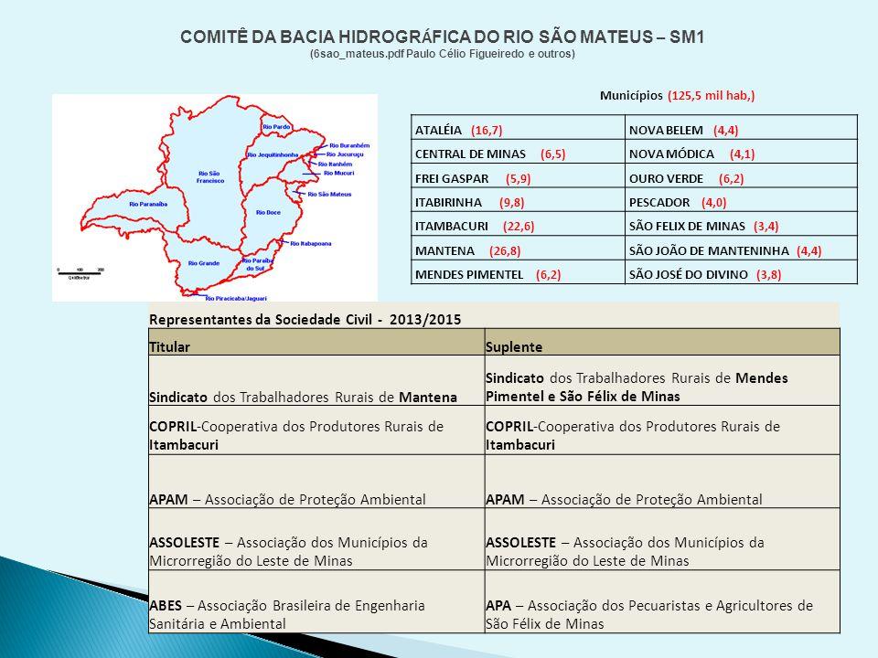 COMITÊ DA BACIA HIDROGRÁFICA DO RIO SÃO MATEUS – SM1