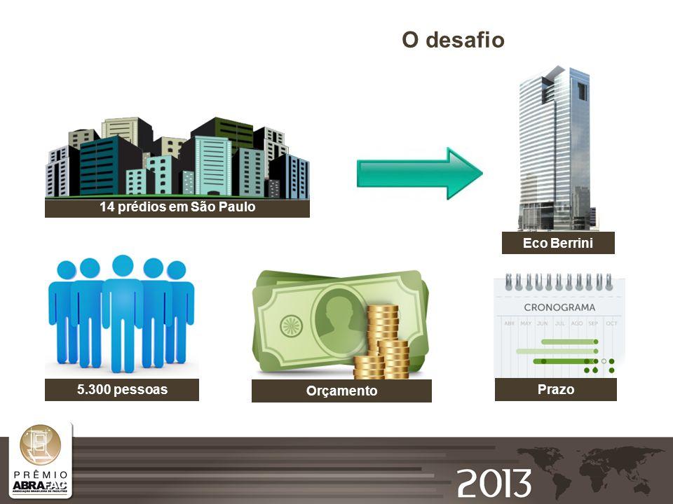 O desafio 14 prédios em São Paulo Eco Berrini 5.300 pessoas Orçamento