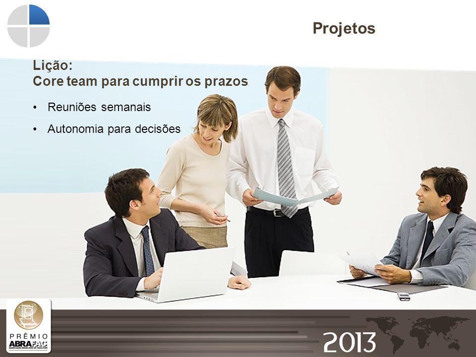 Projetos Lição: Core team para cumprir os prazos Reuniões semanais
