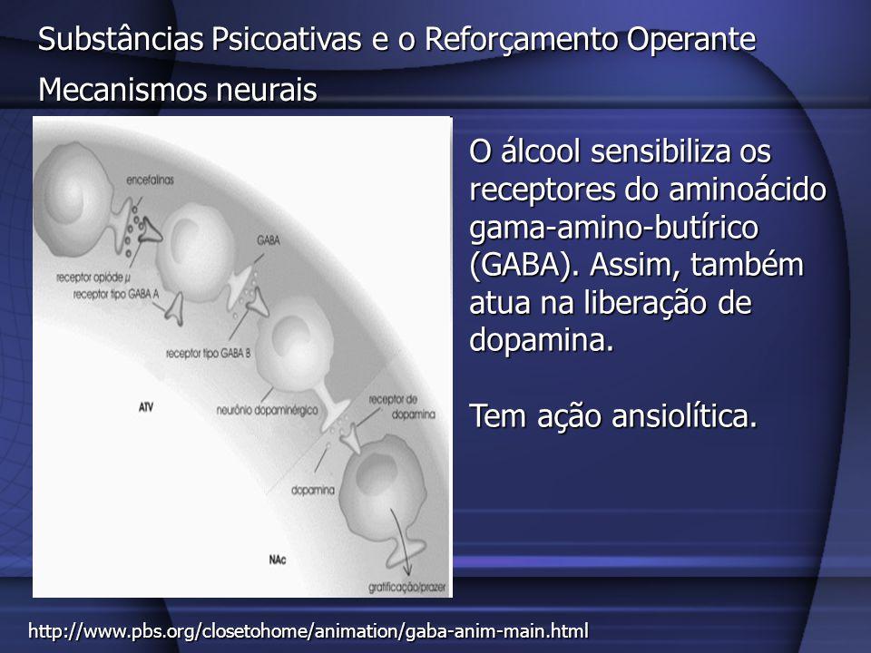 Substâncias Psicoativas e o Reforçamento Operante Mecanismos neurais