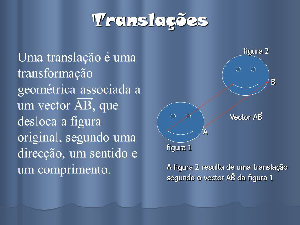 Translações Vector AB. A. B. figura 1. figura 2.