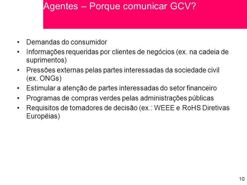 Agentes – Porque comunicar GCV