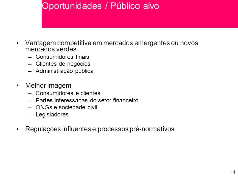 Oportunidades / Público alvo