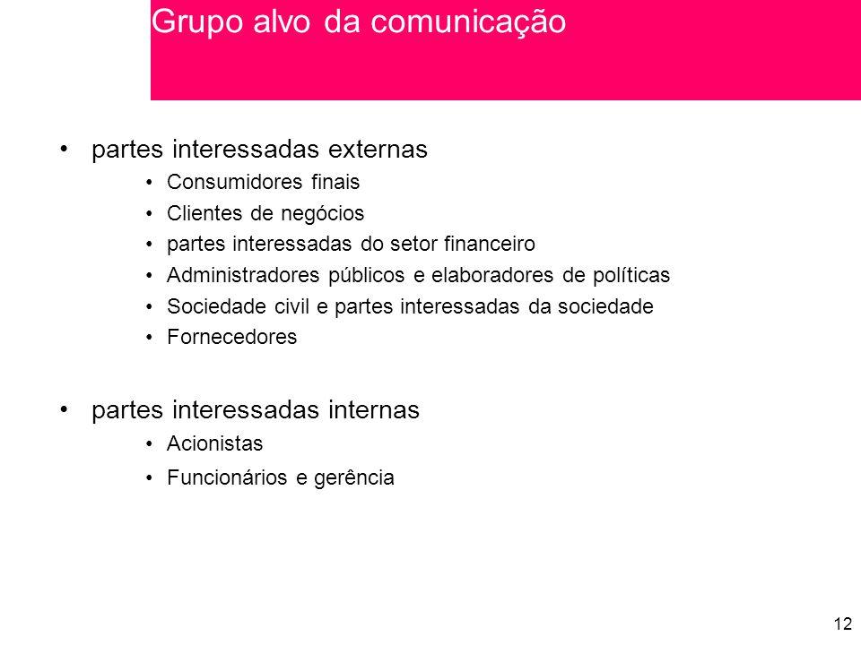 Grupo alvo da comunicação