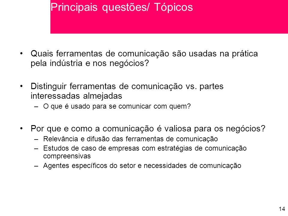 Principais questões/ Tópicos