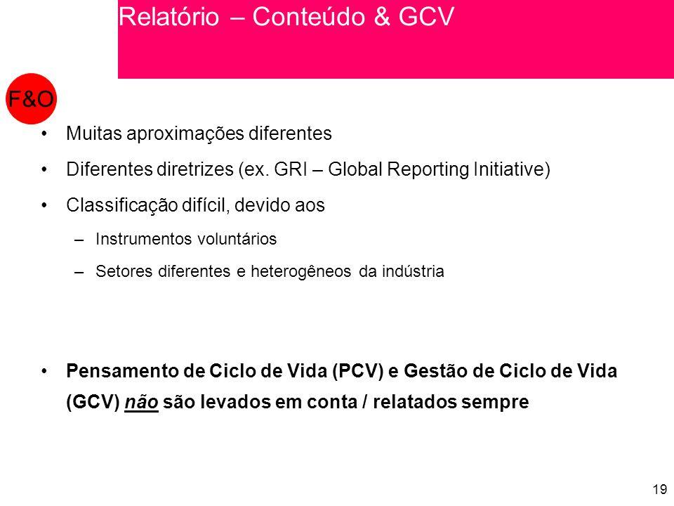 Relatório – Conteúdo & GCV