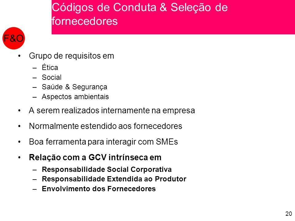 Códigos de Conduta & Seleção de fornecedores