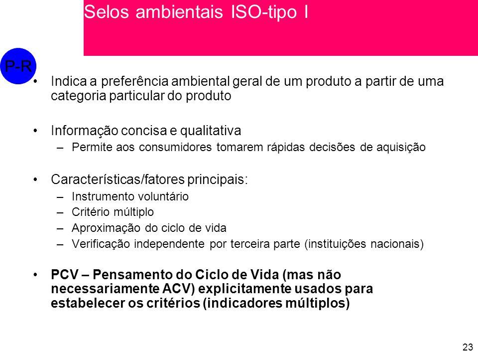 Selos ambientais ISO-tipo I