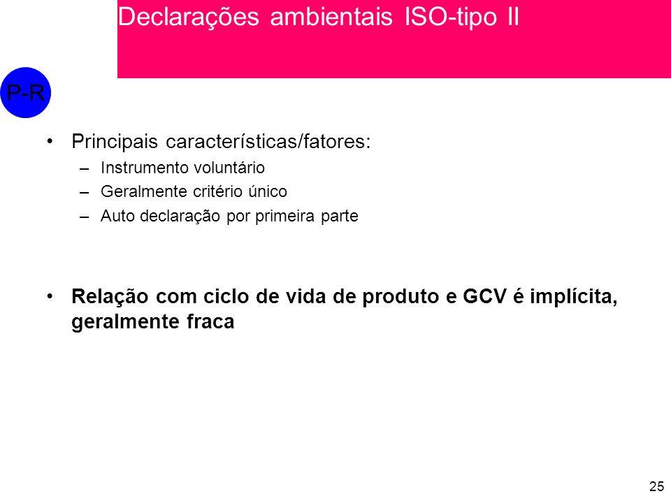 Declarações ambientais ISO-tipo II