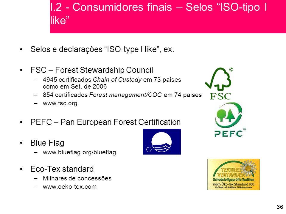 I.2 - Consumidores finais – Selos ISO-tipo I like