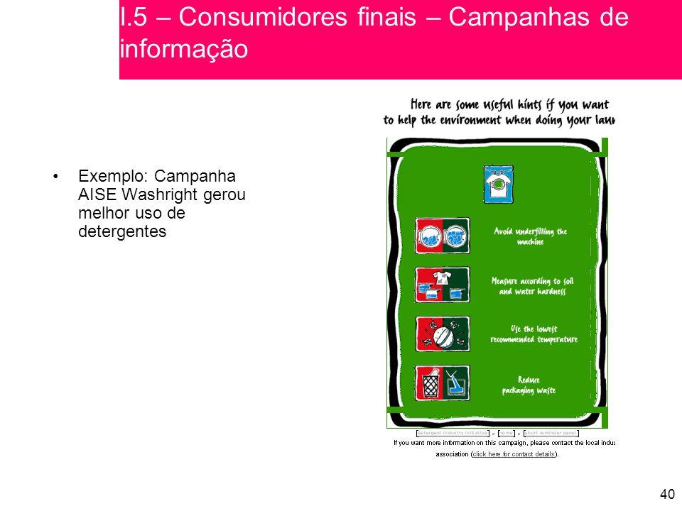 I.5 – Consumidores finais – Campanhas de informação