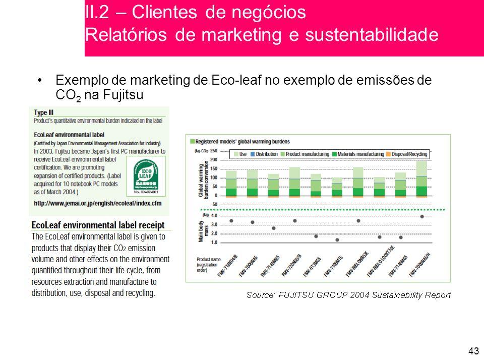 II.2 – Clientes de negócios Relatórios de marketing e sustentabilidade