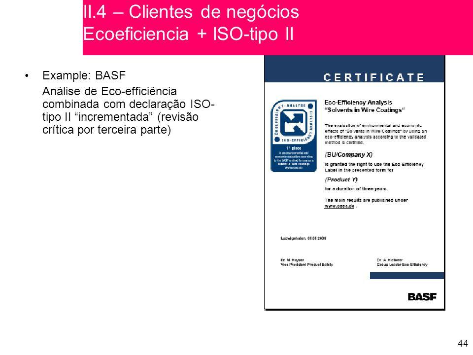 II.4 – Clientes de negócios Ecoeficiencia + ISO-tipo II