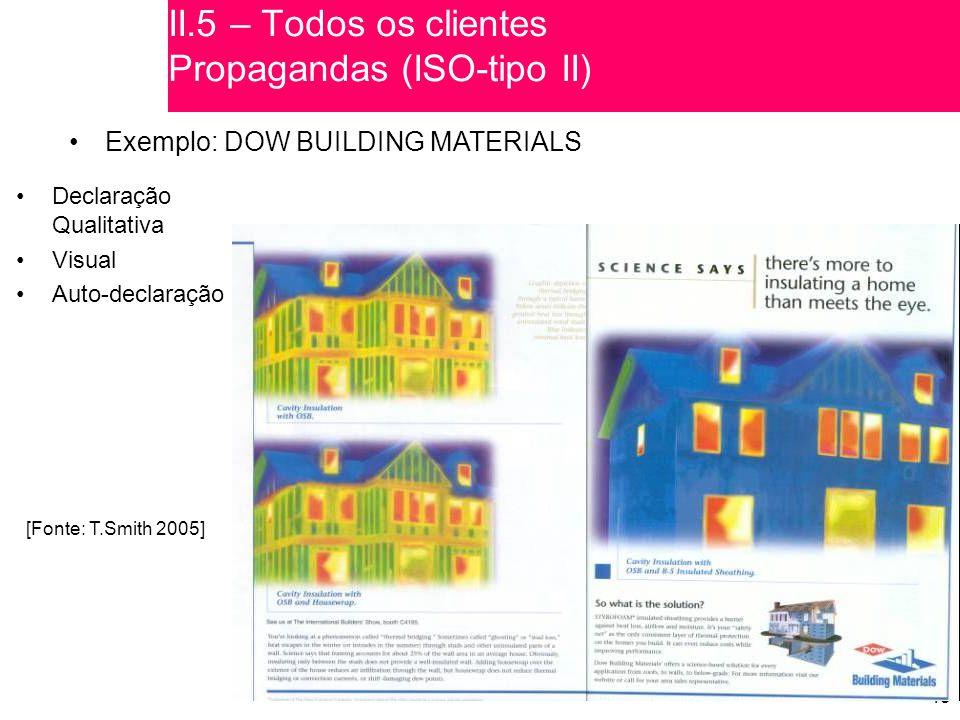 II.5 – Todos os clientes Propagandas (ISO-tipo II)