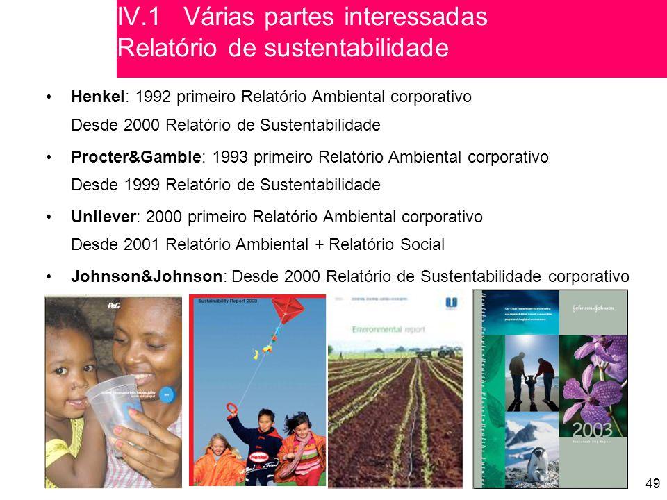 IV.1 Várias partes interessadas Relatório de sustentabilidade