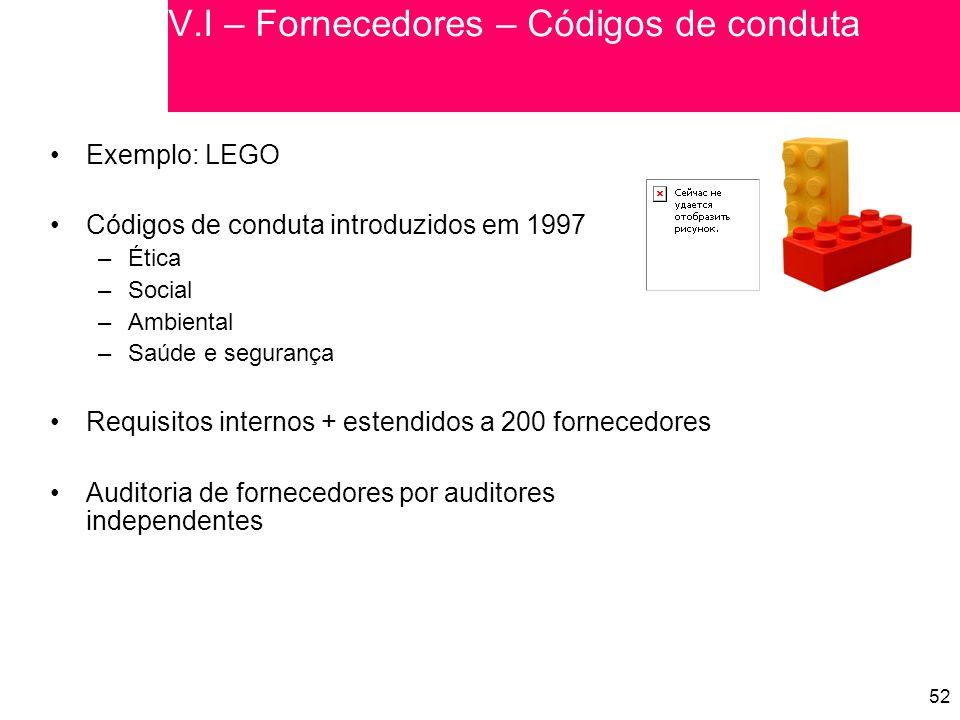 V.I – Fornecedores – Códigos de conduta