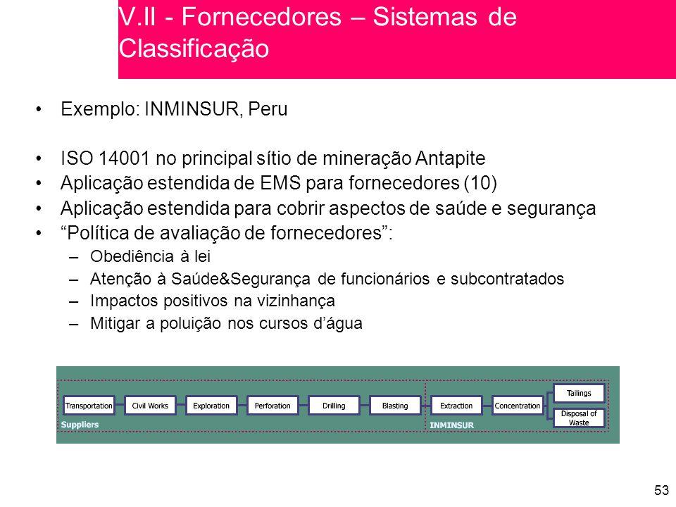 V.II - Fornecedores – Sistemas de Classificação