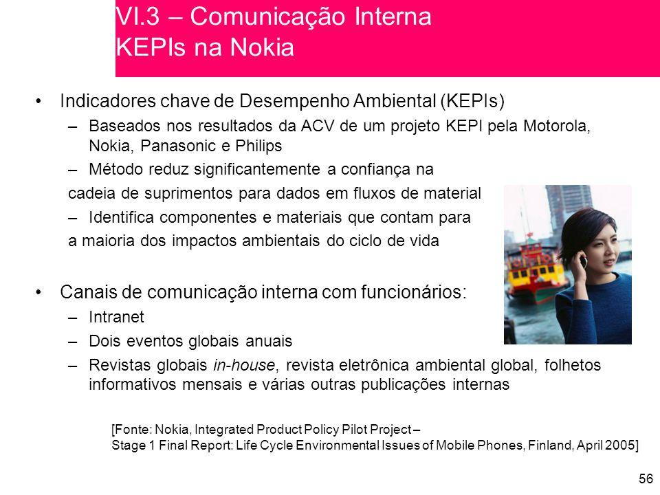 VI.3 – Comunicação Interna KEPIs na Nokia