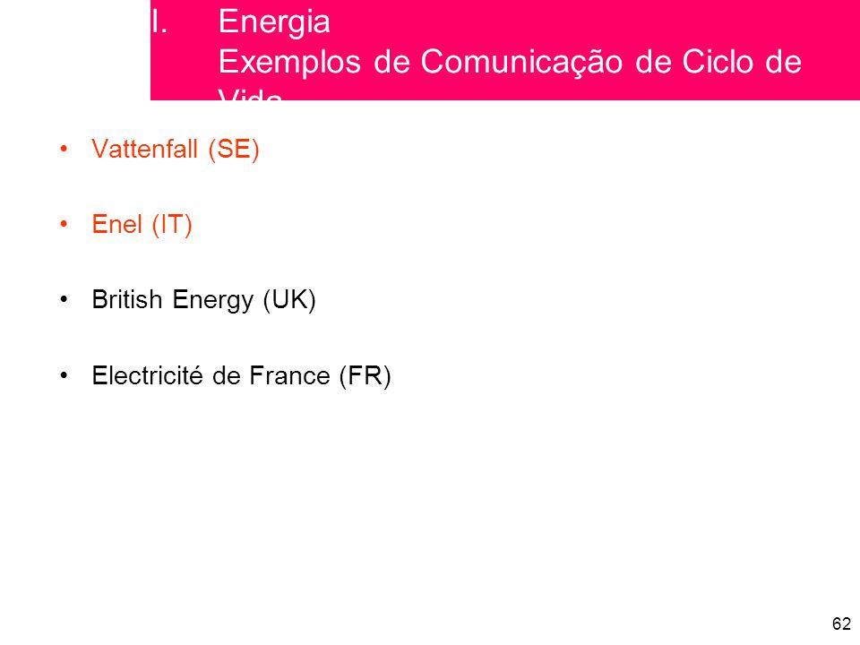 Energia Exemplos de Comunicação de Ciclo de Vida