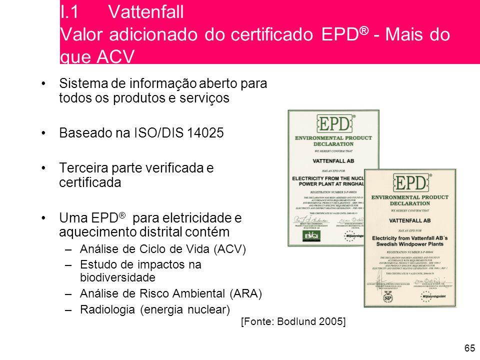I.1 Vattenfall Valor adicionado do certificado EPD® - Mais do que ACV
