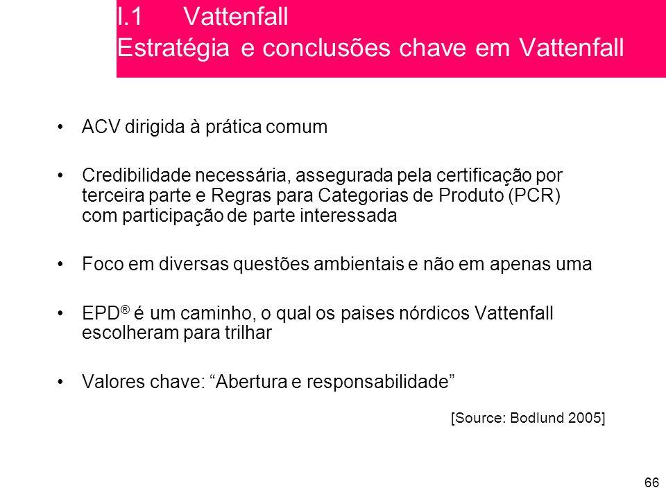 I.1 Vattenfall Estratégia e conclusões chave em Vattenfall