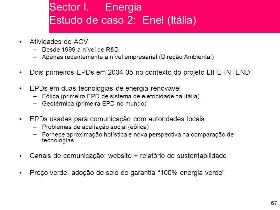 Sector I. Energia Estudo de caso 2: Enel (Itália)